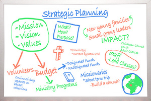 PART 1: Strategic Planning: One Way to Work Smarter